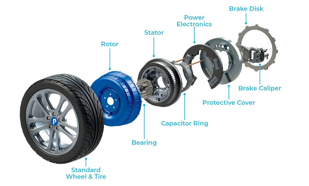 Breakdown of the proton wheel electric motor