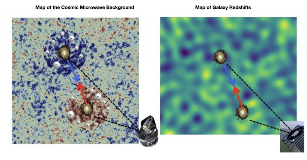 Science.  - Missing baryonic matter is hidden between galaxies as a gas