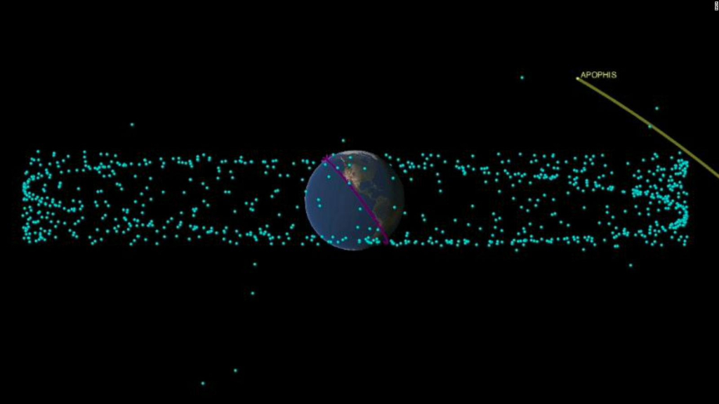 Apophis asteroid will not collide with Earth