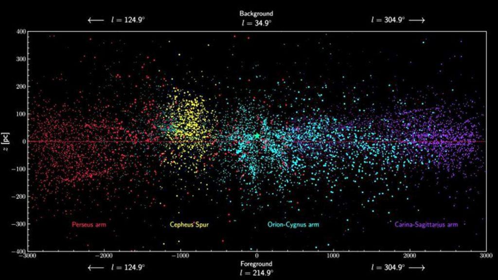 """Científicos descubren el """"espolón de Cefeo"""", una nueva estructura oculta en la Vía Láctea"""