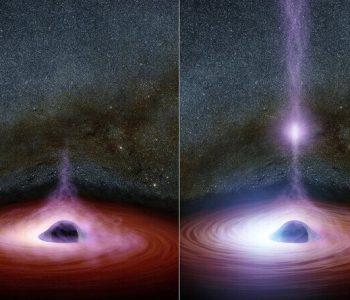 Einstein's theory of relativity has been verified