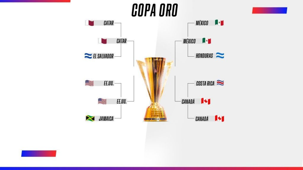 This is how the Gold Cup semi-final matches were