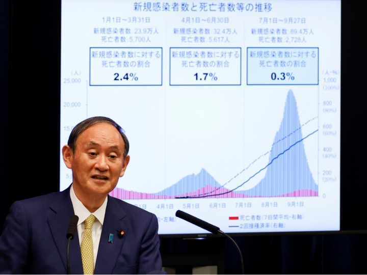 Seventh Economy on Wednesday, September 29