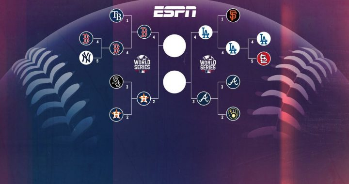 The Dodgers take the game 5 against the Giants and will face off against the Braves in the Tournament Series